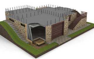 Цокольный этаж: определение и конструктивные особенности