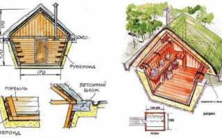 Овощехранилище в частном доме: как построить подвал своими руками
