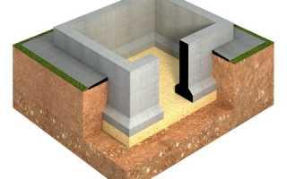 Фундамент и цоколь: технология установки своими руками