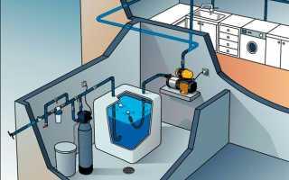 Канализация в подвале — особенности отвода сточных вод