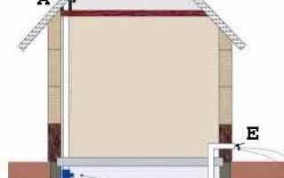 Дом с подвалом: одноэтажный и двухэтажный варианты