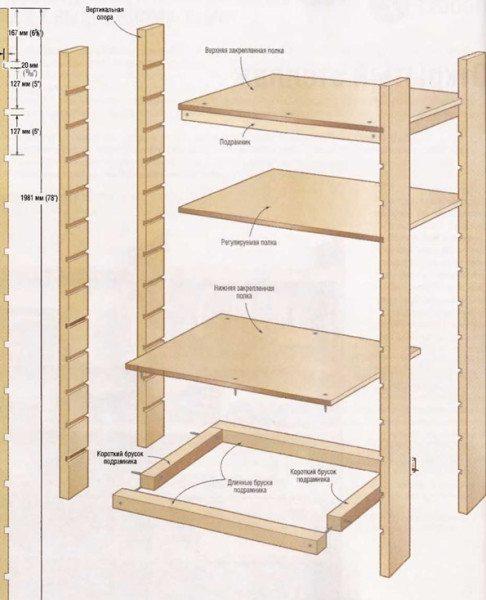Чертежи простейших систем из древесины