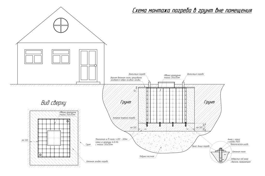 Схема установки кессона вне жилого помещения