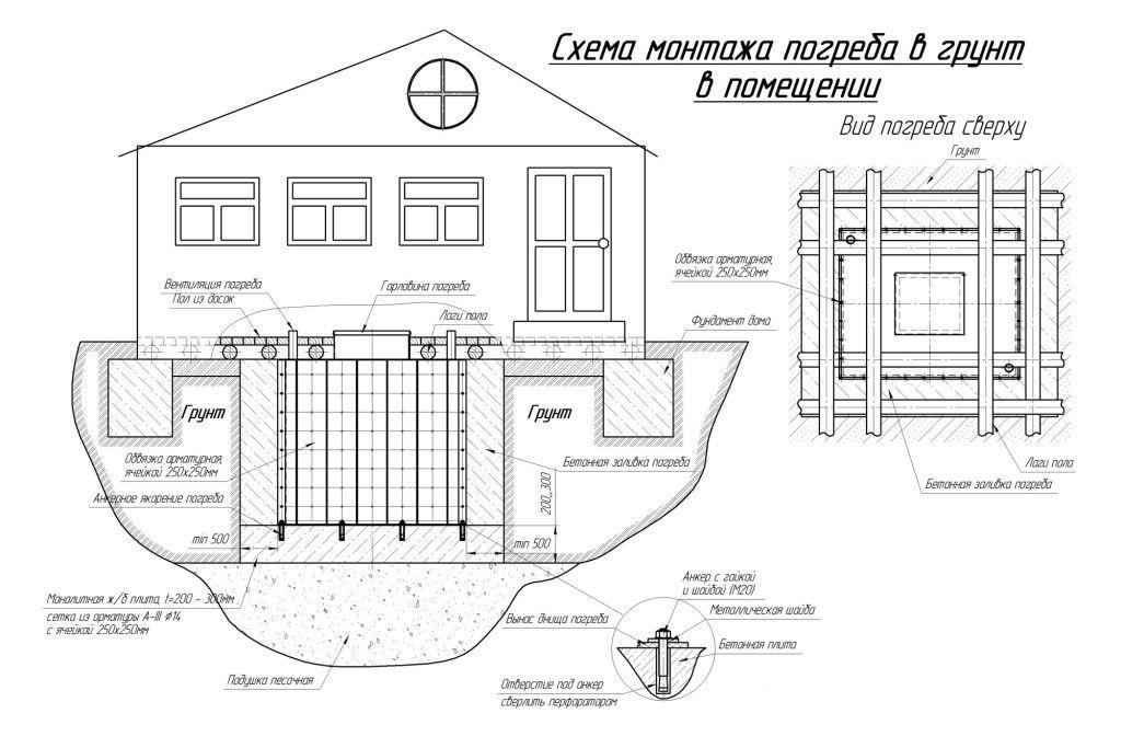 Схема монтажа кессона под домом