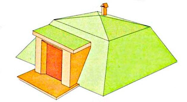 Схема насыпного хранилища
