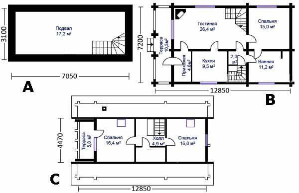 План всех трёх уровней двухэтажного проекта (см. описание в тексте); A - подвал, B – первый этаж, C – второй этаж.