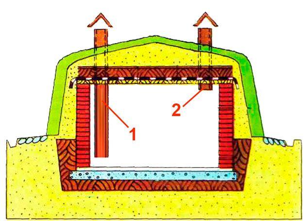Система вентиляции в погребе