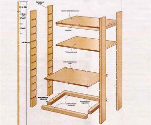 Схема полок из дерева