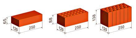 Виды и стандартные размеры блоков