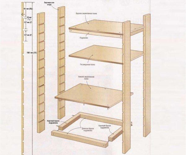 Схема изготовления полок.