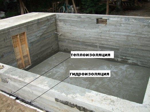 Схема изоляции внешних стен подвала
