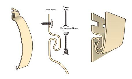 Схема крепёжного соединения